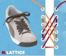 Different Ways you can Tie your Shoe Laces